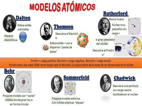 estructura at 243 mica modelos at 211 micos imajenes de los 5 modelos atomicos el 225 tomo y los