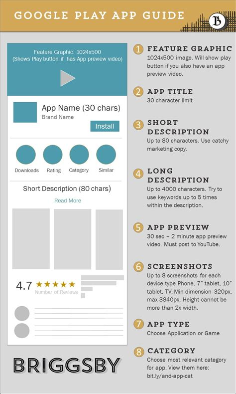 android layout optimization app optimization android note 5