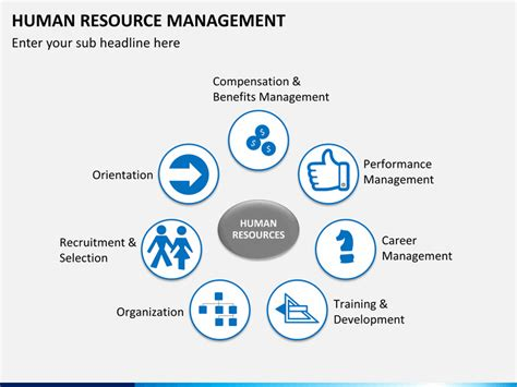 Human Resource Management Powerpoint Template Sketchbubble Human Resources Powerpoint Template