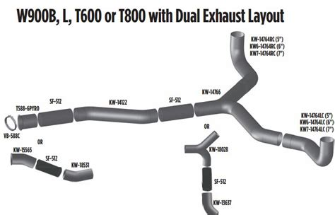 kw truck parts kenworth truck w900 t600 and t800 dual exhaust