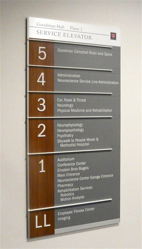 wayfinding  hospitals  parking garages indiana