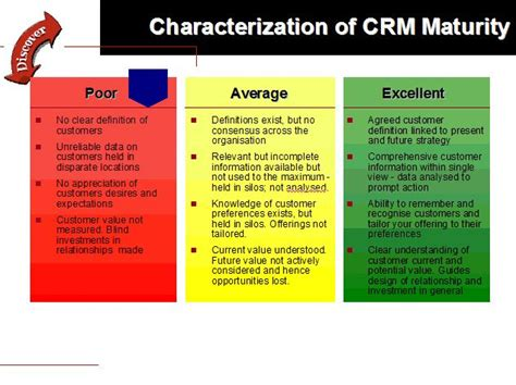 Crm Description by The 25 Best Ideas About Customer Relationship Management On Sales Crm Propel Media