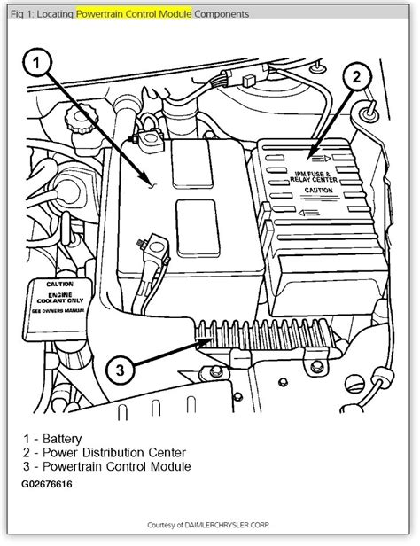transmission control 2003 dodge caravan on board diagnostic system dodge caravan wiring diagram pcm straight through processing for financial services the