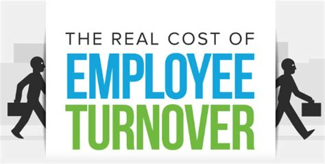 infographic the real cost of employee turnover standard for success