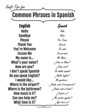 everyday words in spanish 1936022834 learn spanish phrases for basic traveling communication and interaction with this printable