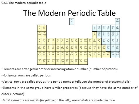 How Is The Modern Periodic Table Organized by The Modern Periodic Table Is Arranged In Order Of