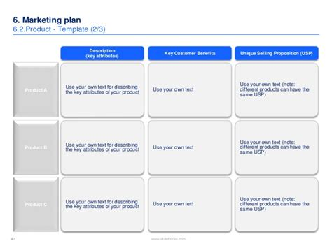 product concept template business plan template created by former deloitte