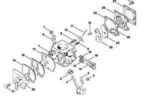 stihl chainsaw carburetor diagram stihl 028 chainsaw parts diagram stihl free engine image