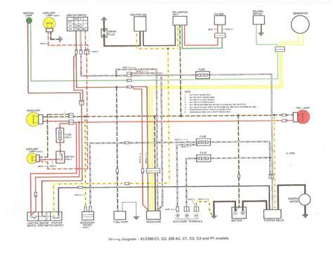 2009 honda big wiring diagram wiring diagram manual