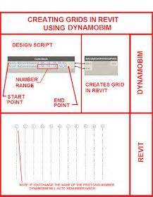 revit tutorial in dubai simply complex how to create grids in revit using