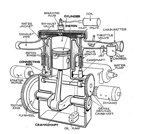 engine block diagram flathead engine