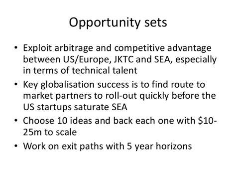 bukalapak jobstreet southeast asia technology investment landscape