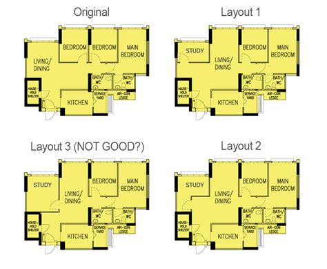 changing layout of house recommendation of change of house layout geomancy