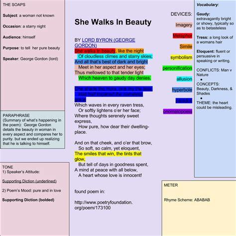 She Walks In Essay essay on she walks in analysis