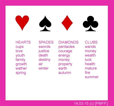 playing cards meanings - Meaning Of Gift Card