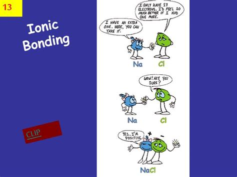 bonding in chemicals vels ppt bonding ppt 28 images ppt chemical bonding an
