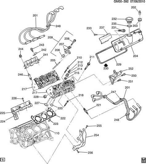free download parts manuals 2003 buick rendezvous spare parts catalogs buick 3 8 engine diagram buick free engine image for user manual download