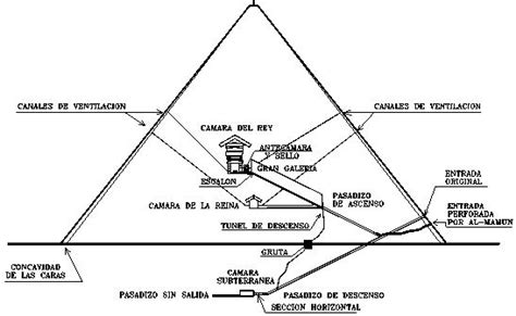 cross section of a pyramid cross section of pyramid images frompo