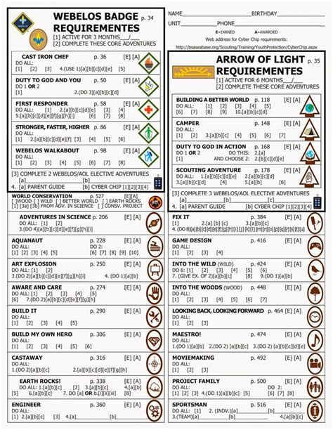arrow of light requirements 2017 268 best images about cub scouts on pinterest wolves