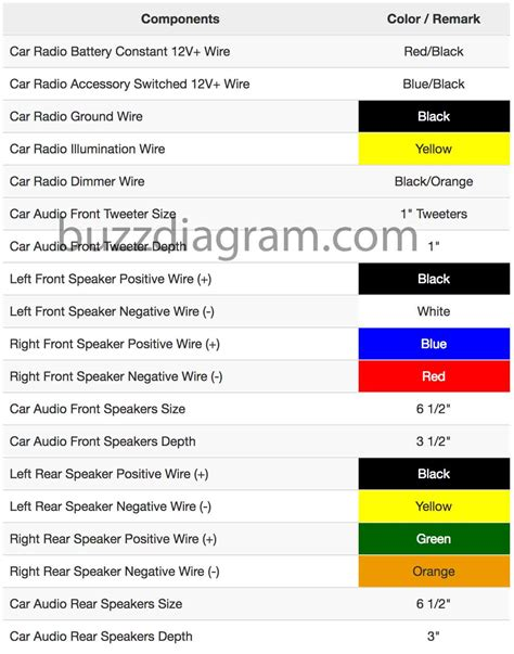 car stereo wiring diagram hyundai wiring diagram with