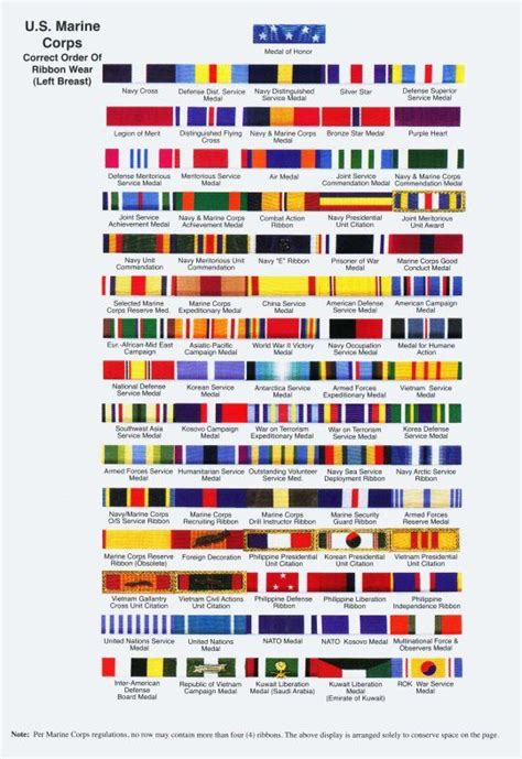 guide to wearing your military medals insignia us medal pyramid of precedence yahoo search results u