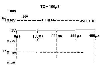 op integrator time constant rc differentiator and integrator circuits pdf 28 images how to make an inverter by yourself