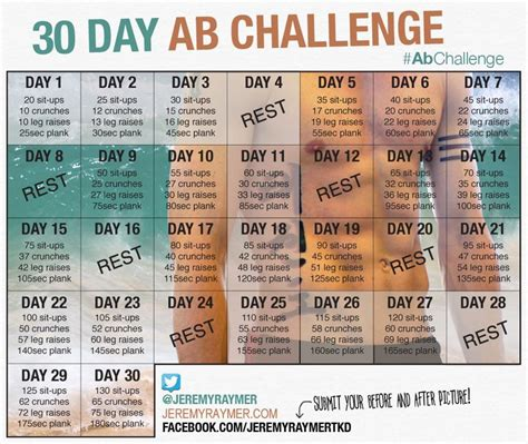 30 day ab challenge the challenge kettle bell workouts and 28 days on pinterest