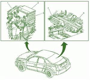 2003 Cadillac Cts Engine Diagram 2003 Cadillac Cts Fuse Box Diagram Circuit Wiring Diagrams