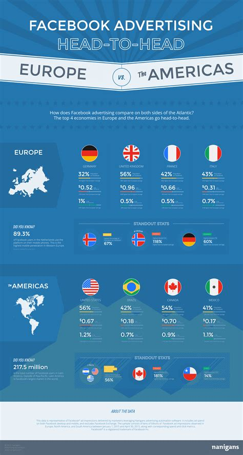 Best European Mba For Americans by Global Guide Advertising In Europe And The Americas