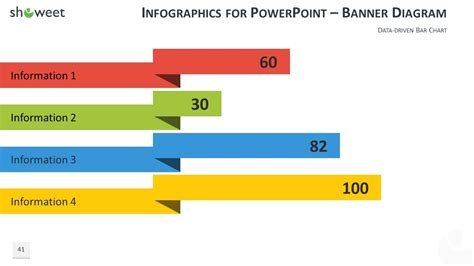 infographics templates powerpoint charts infographics powerpoint templates