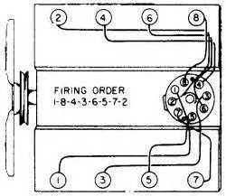 howtorepairguide spark diagram for a 77 gmc 454