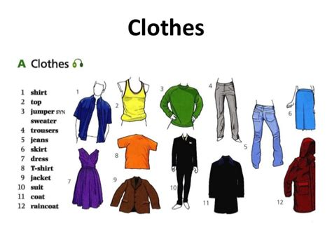 Clothes Pictures