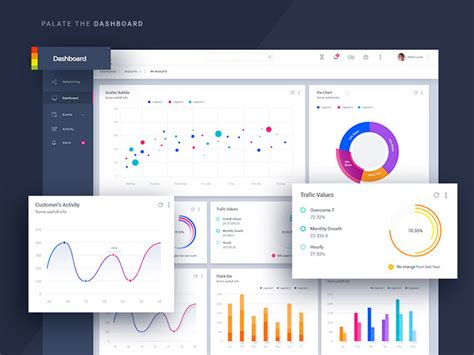 graphic design inspiration ui 40 great dashboard ui designs 2017 web graphic design