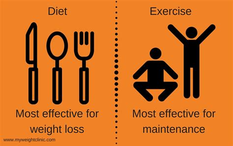Weight Loss No Reason To Exercise by 5 Most Proven Fast Weight Loss Diet Tips