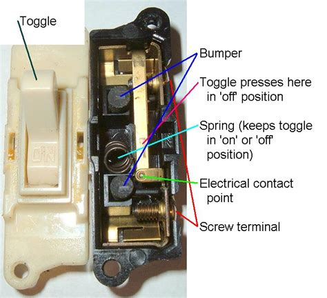 file light switch inside explained jpg simple