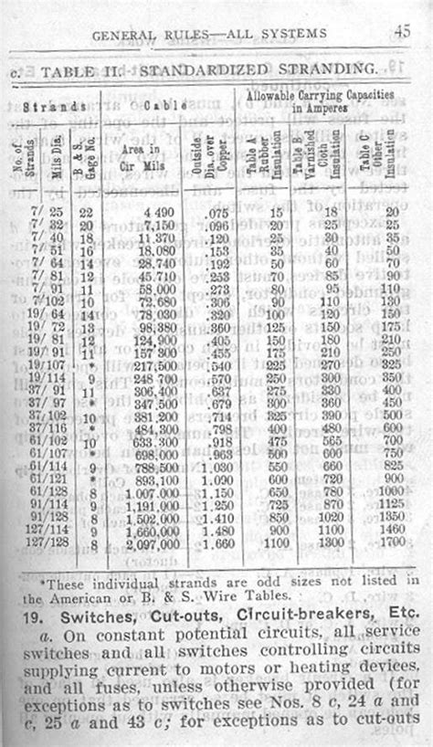 1920 nec ecn electrical forums