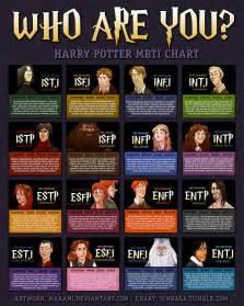 Galerry ESTJ Personality Type Personality Club