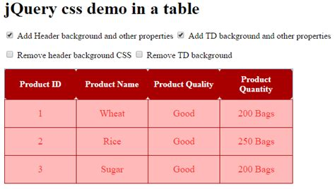 jquery set background color 5 demos of jquery to add change remove css for div menu