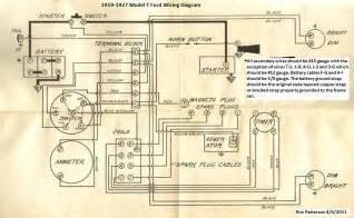 model t ford forum model t ford wiring diagrams and wire