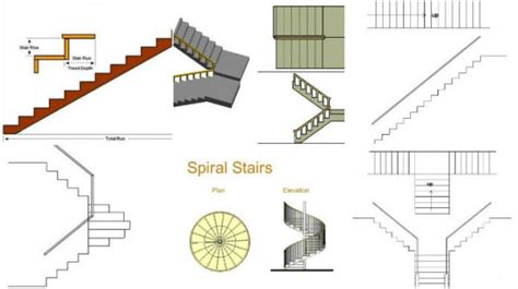 different types of stairs uses of the different types of stairs engineering feed
