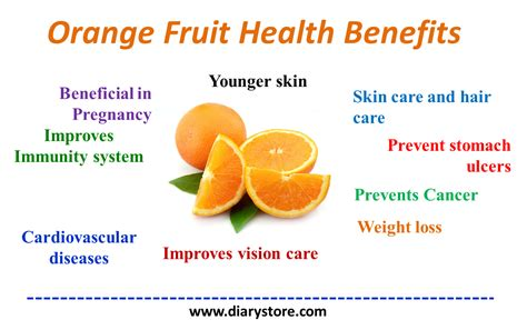 Orange For Health And by Cutie Pie Nutrition Facts Nutrition Ftempo