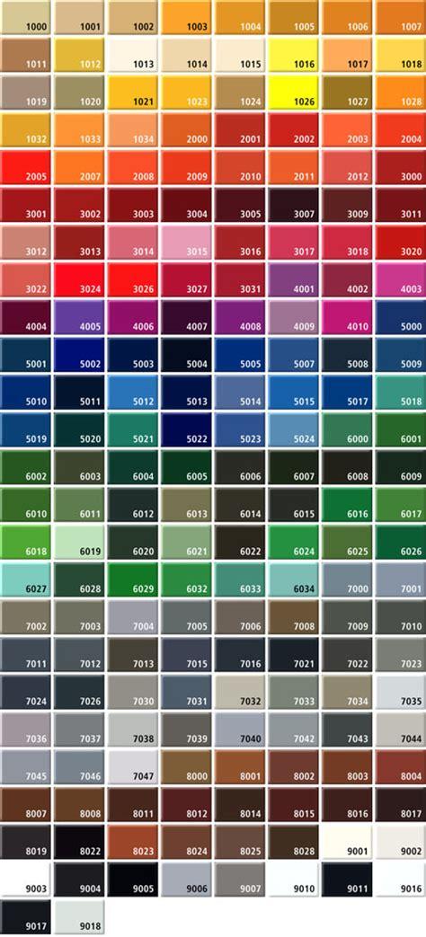 pvc für küche ral farben f 195 188 r infoterminals