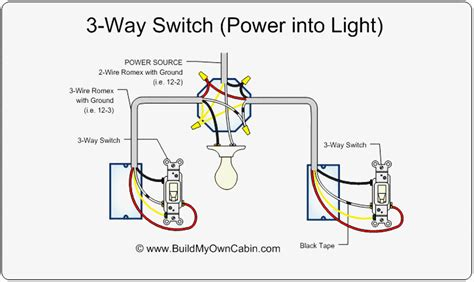 3 way switch wiring wiring diagram with description