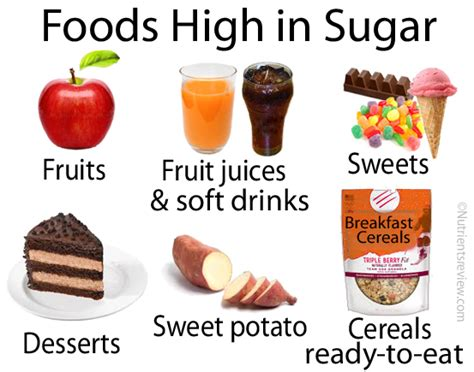 i quit sugar carbohydrates are foods high low in sugars bad for you calories craving