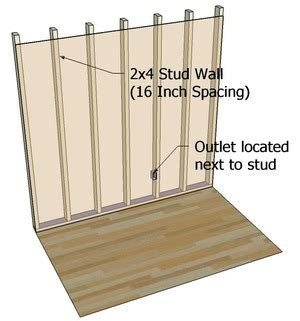 cost to gut a house to the studs how to easily find a wood stud in a wall