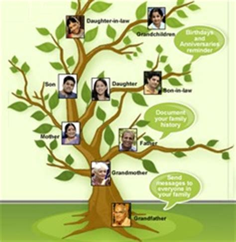 How To Make A Family Tree On Paper For - make a family tree with help from relatives family members