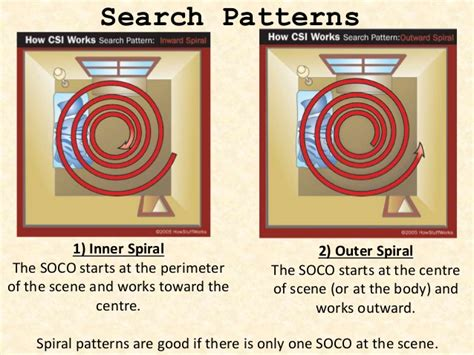 scene search patterns forensic science and criminology introduction to forensics