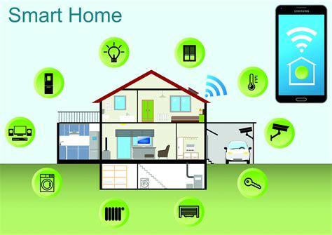 Smarthome De by Smart Home Zwischen Sensoren Aktoren Und Dem Des