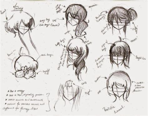 Hair Style Book Pictures by Kokobrio Hairstyles Drawing Books