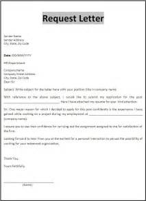 Business Letter Sample Request Template Of Request Letter